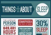 Things About Sleep